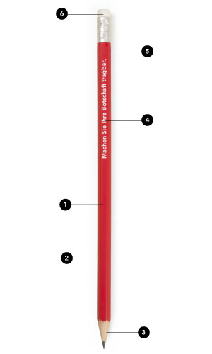 Kategorie Bleistift