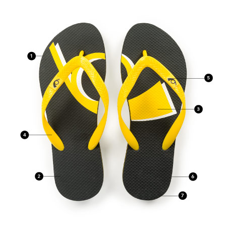 Kategorie Flip Flops