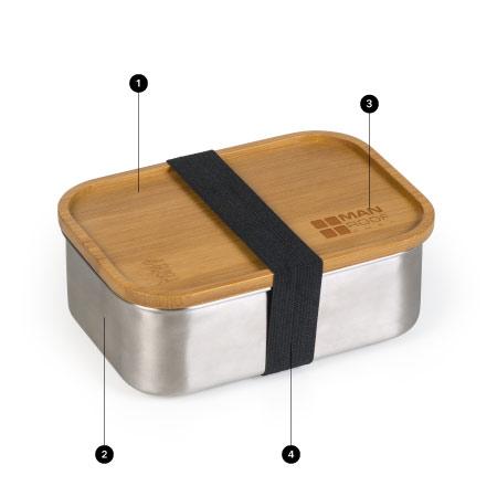Kategorie Lunchbox